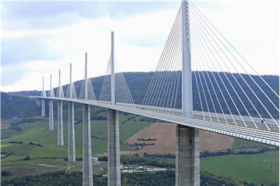 Famous Millau Bridge
